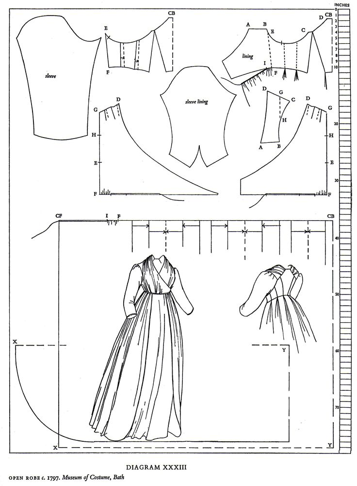 485 best images about history of fashion 1780-1799 on