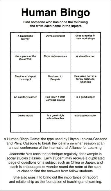 Human Bingo Human Bingo Is A Great Icebreaker Game And
