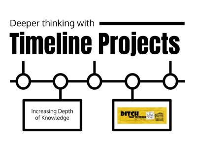 17 Best ideas about Timeline Project on Pinterest
