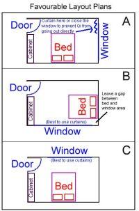 Windows in the bedroom - Feng Shui at Geomancy.Net | Feng ...