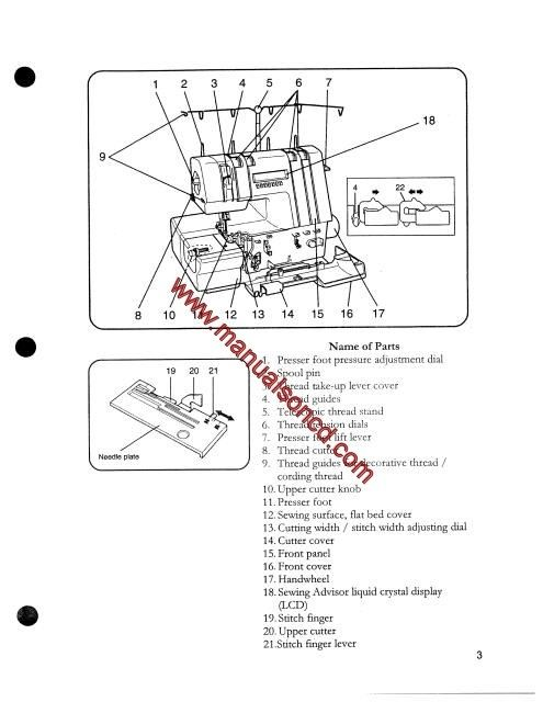 The 1082 best images about Sewing Machine Manuals on