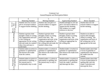 FREE 6th Grade This Is A Journal Rubric Created For