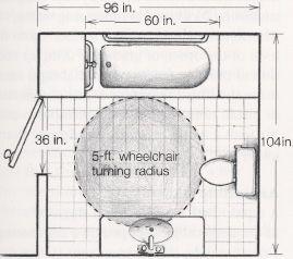 25 best ideas about Handicap bathroom on Pinterest  Ada bathroom Wheelchair accessible shower
