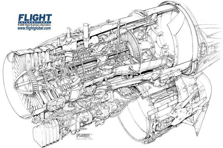 turbo-union-rolls-royce-rb199-cutaway.jpg (850×566
