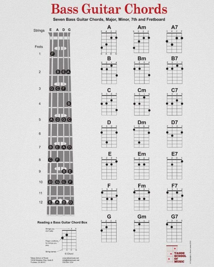 25+ Best Ideas about Bass Guitar Lessons on Pinterest