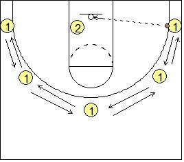 11 best images about workout for basketball on Pinterest