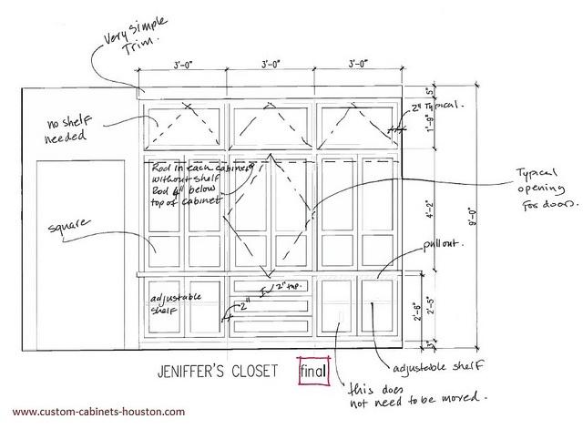 Jennifer Prather closet / wardrobe design. This is