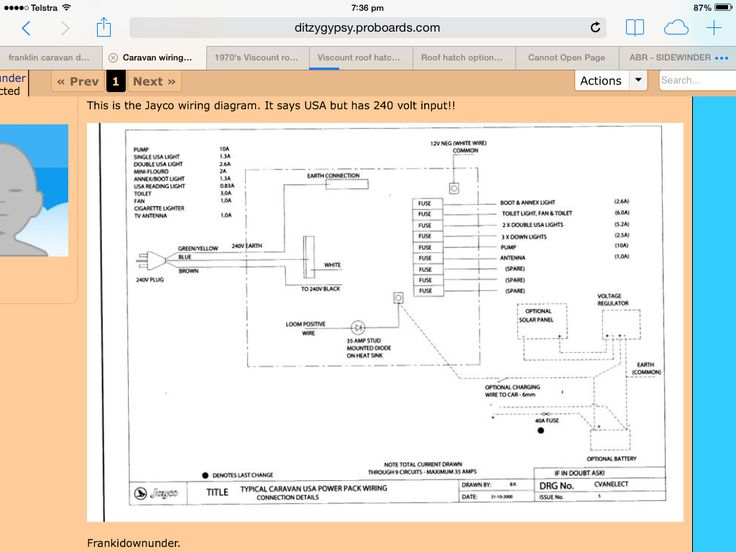 rv 7 pin wiring diagram structure of hydra jayco | caravan ideas pinterest
