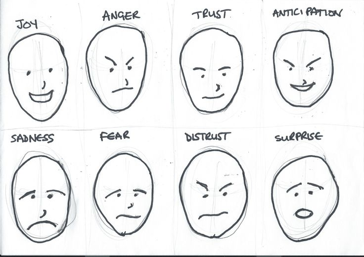 Very simple facial expressions, that ANYONE can draw