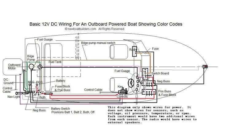 boat wiring diagrams manuals three branches of government diagram bullet diagram. bullet. free – readingrat.net