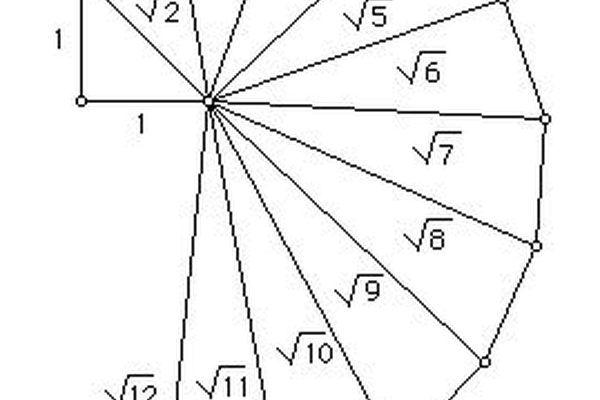 17 Best ideas about Pythagorean Spiral on Pinterest