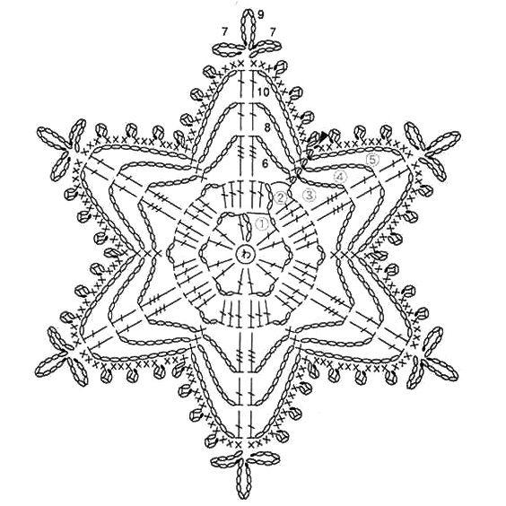 271 best images about kvačkani vzorci / crochet pattern on