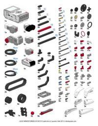 Lego Mindstorms Ev3 Education Vs Home Edition 31313