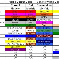Ford Falcon Stereo Wiring Diagram 2007 Focus Fuse Box Automotive Colour Code - Hľadať Googlom | Electrical Pinterest Head Unit