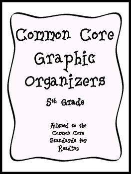 17 Best images about Classroom : Common Core on Pinterest