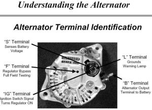 Alternator Wiring Diagram | alternator | Pinterest | Ford