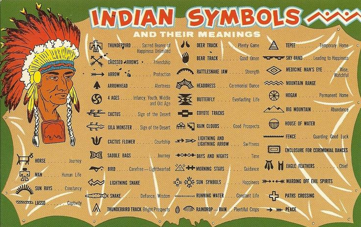 Native Choctaw Indian Symbols And Their Meaning