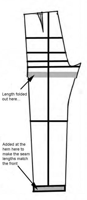 185 best images about Drafting & Altering Pants on