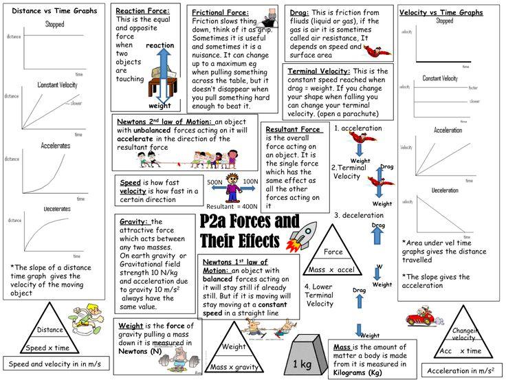 Edexcel physics unit 1 topics for argumentative essays