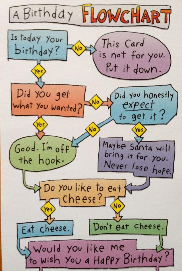 Birthday funny card hey shorty its your birthday