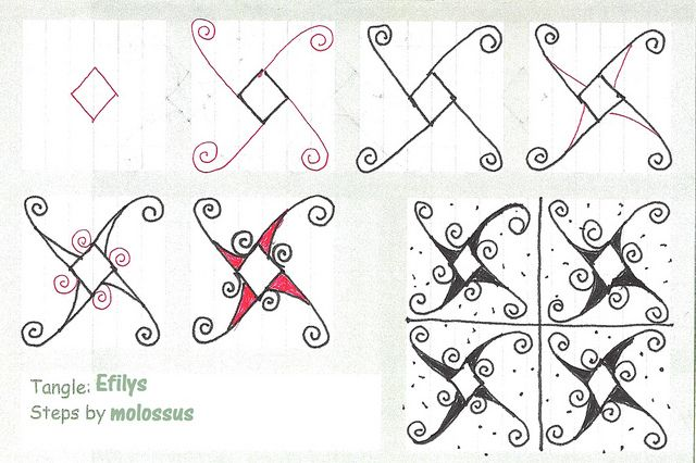 800 best images about Zentangles, Mandalas, Swirls