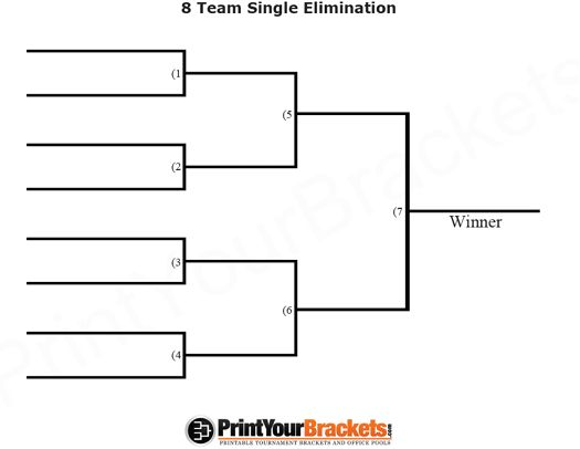 Need a tournament bracket for ANY sport? Simply choose the
