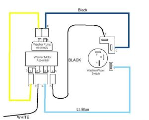 ELECTRIC: 2 Speed Wiper Motor Diagram | '60s Chevy C10  Wiring & Electric | Pinterest | Message