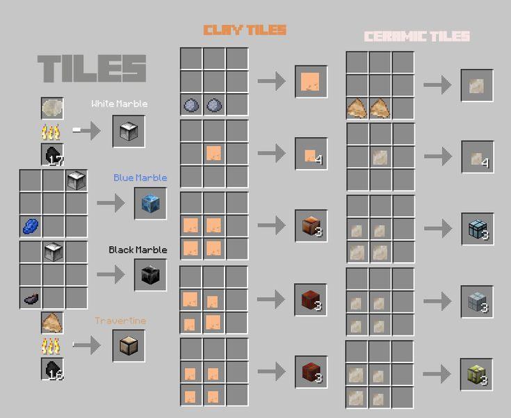 how to make items in minecraft  Visit original mod thread