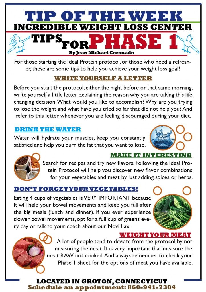 17 Best ideas about Ideal Protein Phase 1 on Pinterest