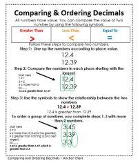 25+ best ideas about Comparing Decimals on Pinterest ...