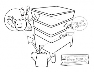Worm farm, Worms and Coloring pages on Pinterest