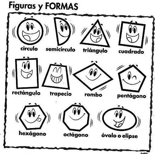 102 best images about Vocabulario español on Pinterest