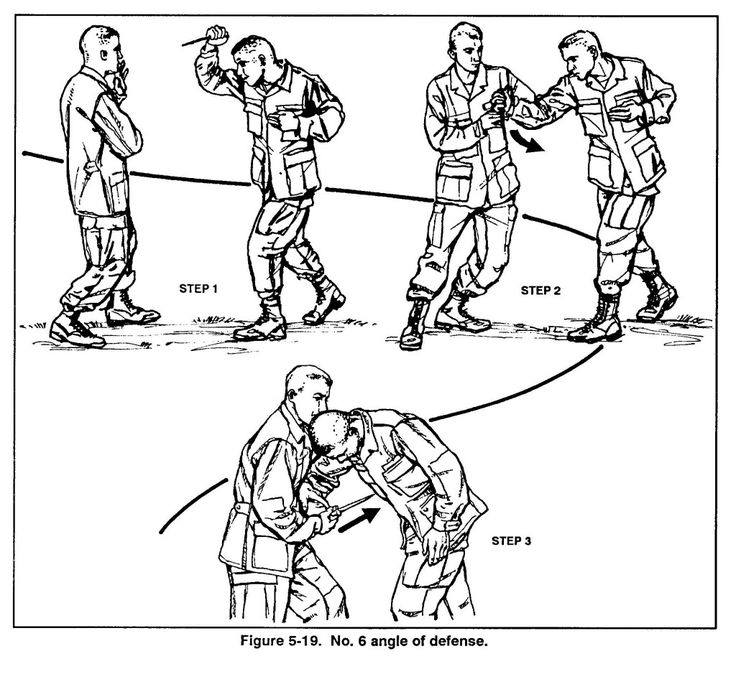 10 Best Images About Self Defense