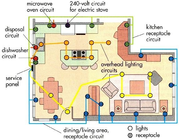 Wiring A House For Internet – The Wiring Diagram – Readingrat Net
