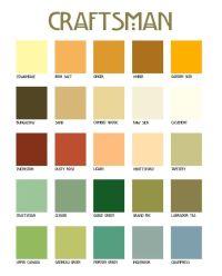 17 Best ideas about Craftsman Style Interiors on Pinterest ...