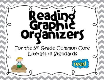 Graphic organizers, 5th grades and Common core reading on