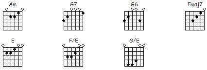 Best 20+ Flamenco Guitar Lessons ideas on Pinterest