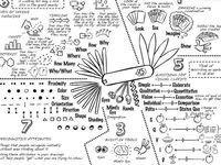 1000+ images about visual changemaking on Pinterest
