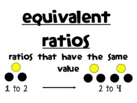1000+ images about Math 6-7RP Ratio/Proportion on