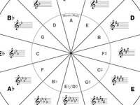 35 best images about Piano Teaching Stuff on Pinterest