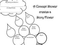12 best images about Narrative Writing on Pinterest