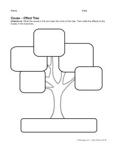 FREE Dictionary Word Meaning Graphic Organizer. This sheet