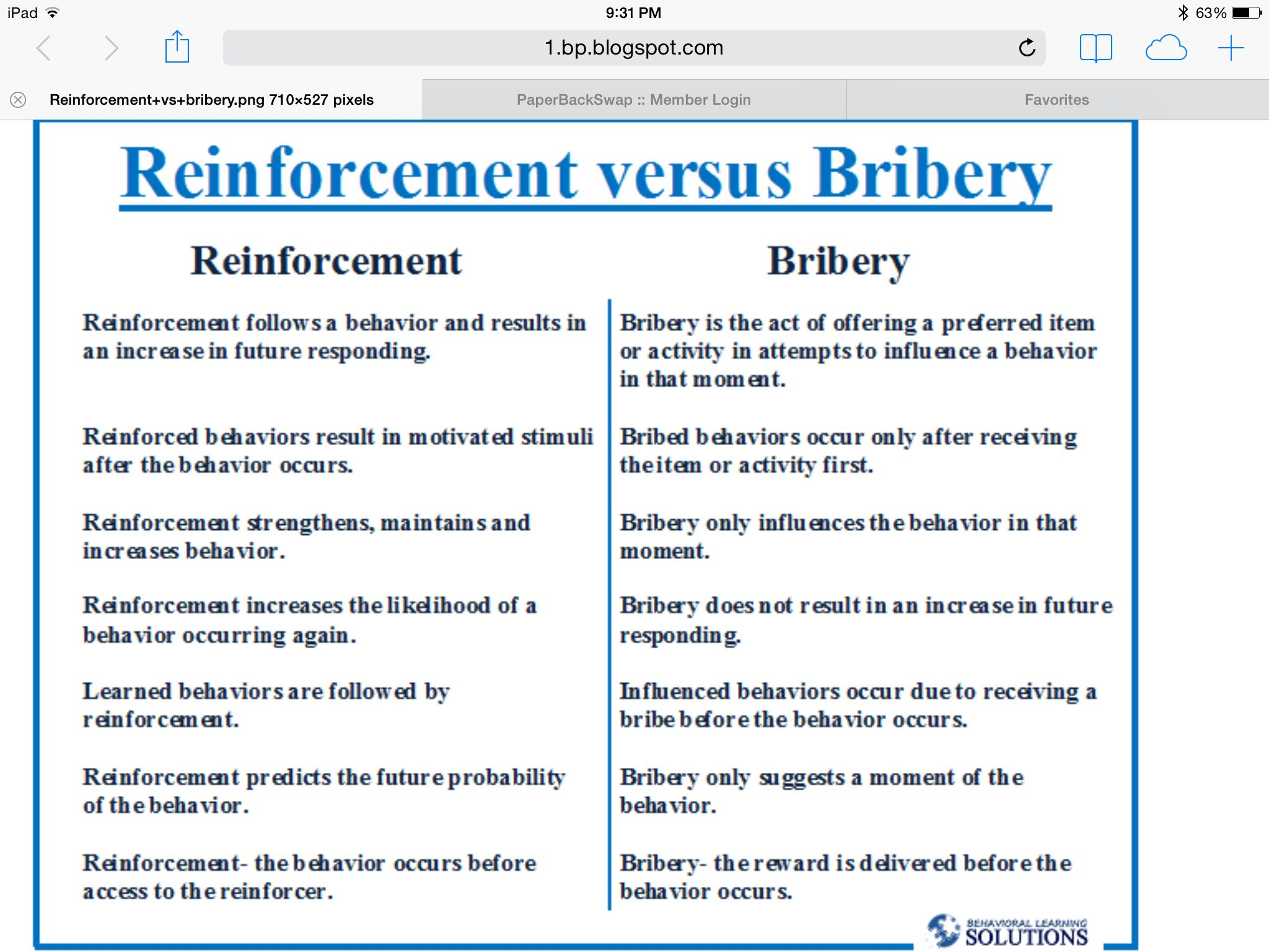 Worksheet Schedules Of Reinforcement Worksheet Grass Fedjp Worksheet Study Site