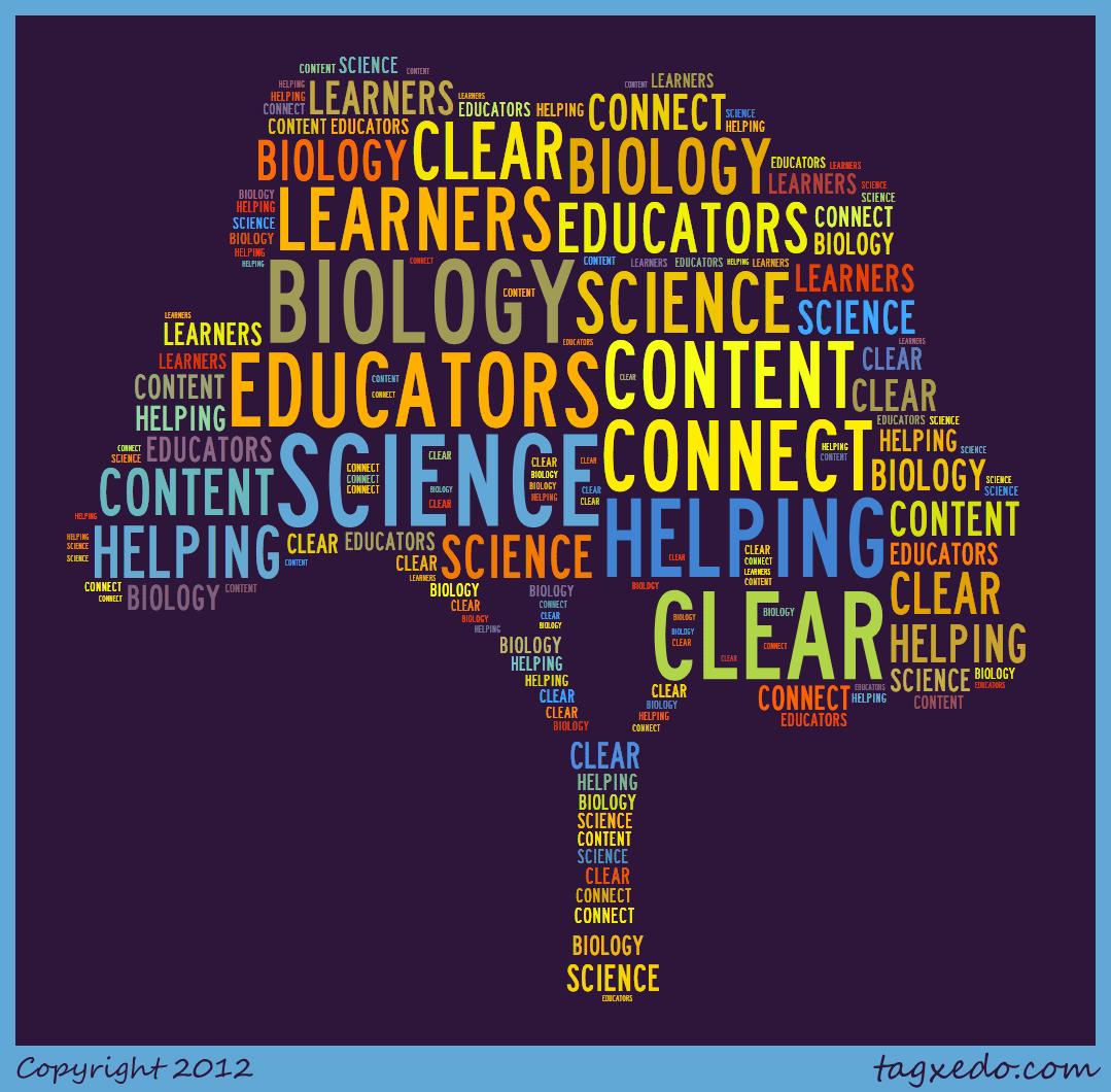 Biology Word Cloud Tree