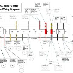 1973 Vw Beetle Ignition Coil Wiring Diagram Photosynthesis And Respiration Venn Super Fuse