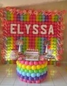Explore birthday balloon decorations and more party decoration ideas with balloons home also decor interior rh pinterest