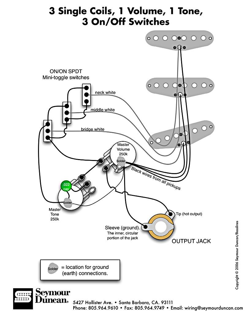 hight resolution of  015ee491b3de70705101987c50e0e12c strat 3 slide switch wiring diagram project 24 pinterest epiphone black beauty wiring diagram at