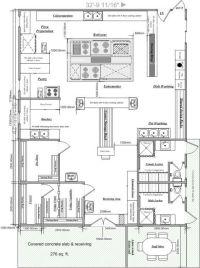 Blueprints of Restaurant Kitchen Designs   Restaurant ...
