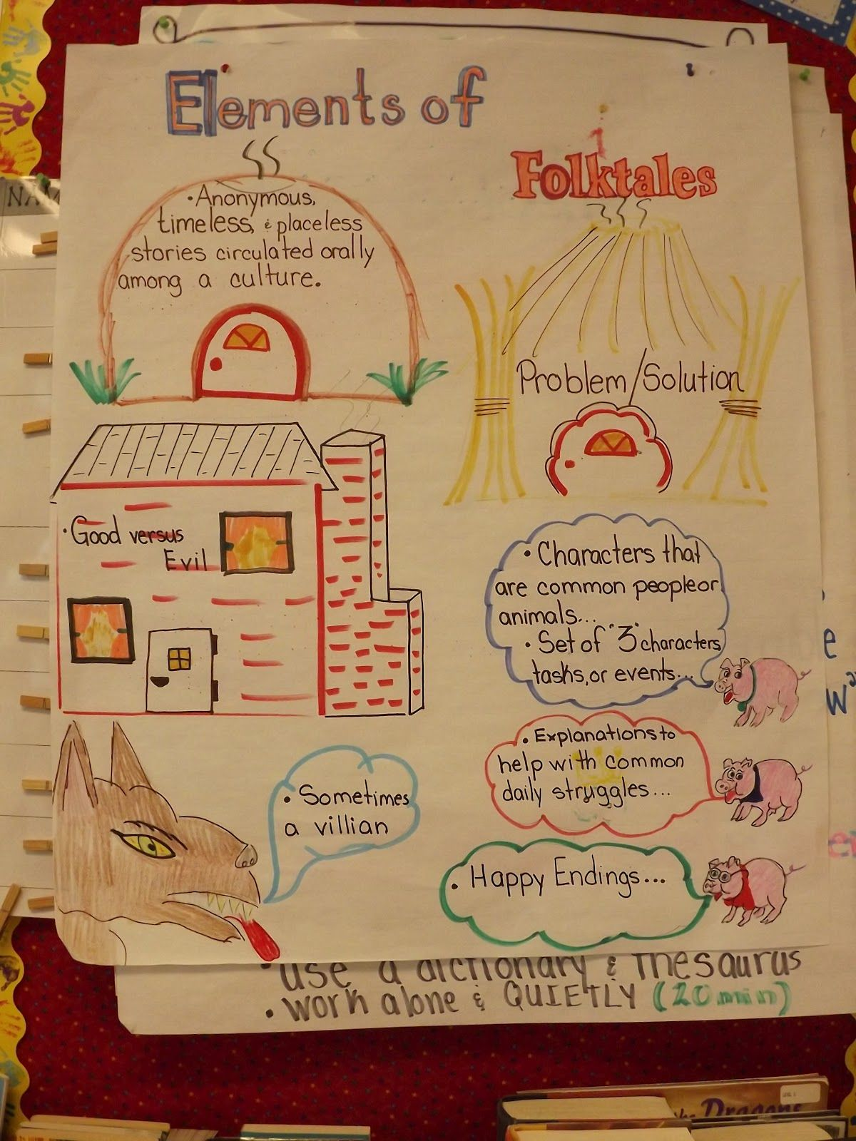 Fairy Tales Tall Tales And Folk Tales Anchor Charts I
