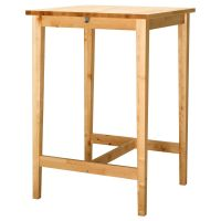 BJRKUDDEN Bar table - IKEA - three of these would fit ...